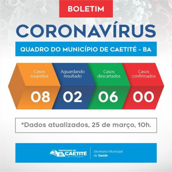 Mais um paciente com suspeita de coronavírus em Caetité testa negativo; 2 casos ainda aguardam resultado